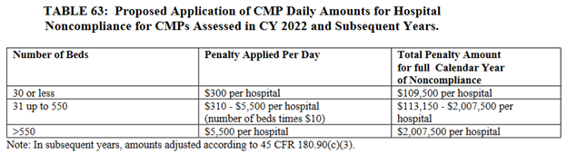 CMS Price Transparency Proposed Rule - Table 63